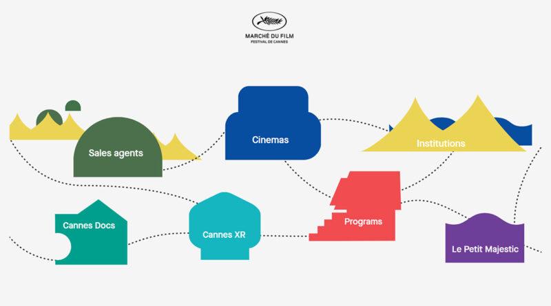 Festival de Cannes, cannes film festival